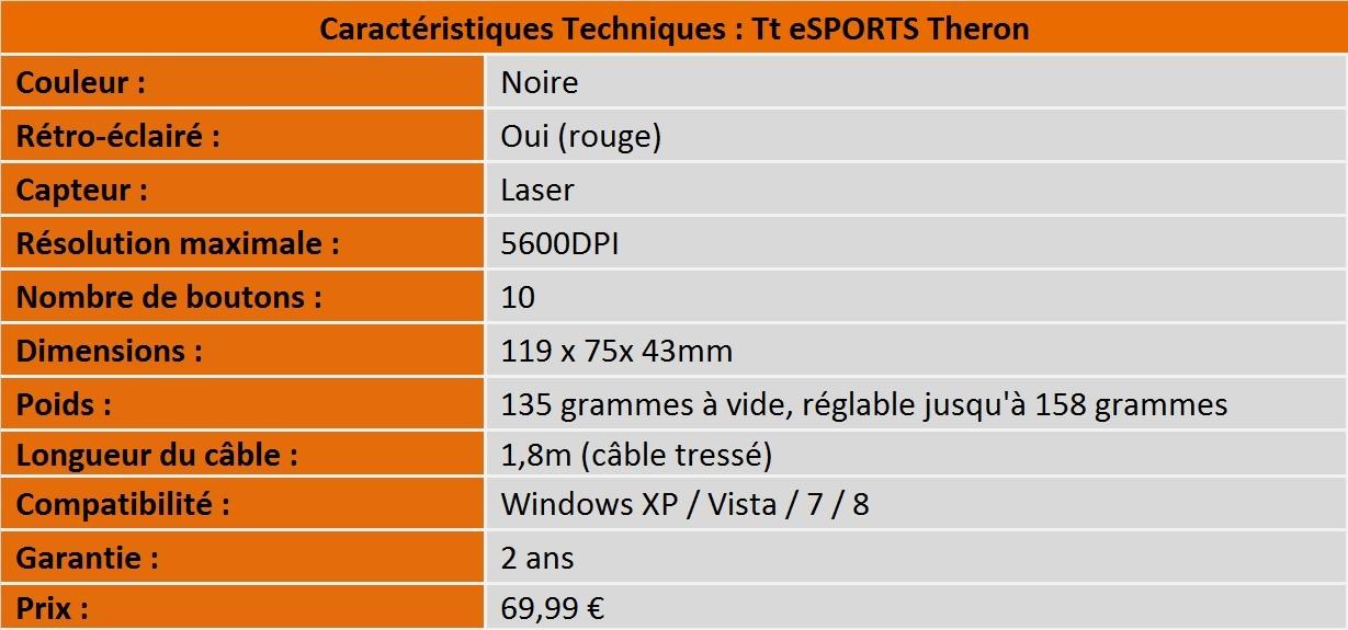 caractristiques_techniques_theron
