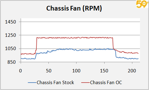 fan_chassis