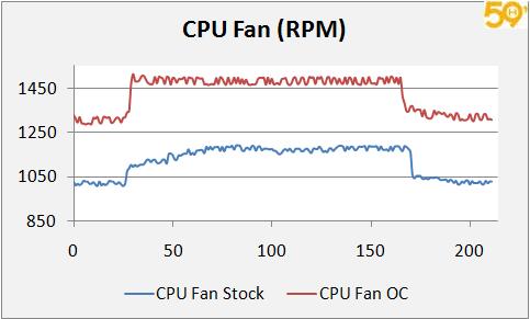 fan_cpu
