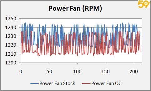 fan_power