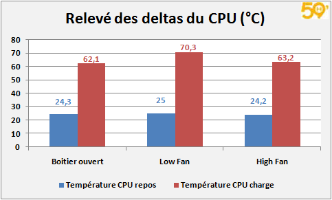 graph_cpu_temp