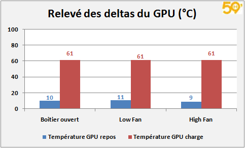 graph_gpu_temp