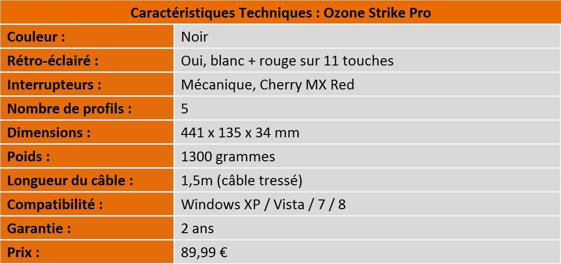 Ozone_Strike_pro