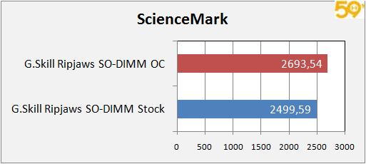 oc_sciencemark