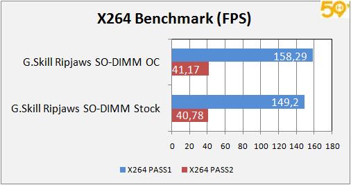 oc_x264