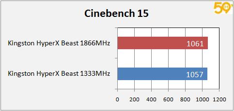 cinebench15