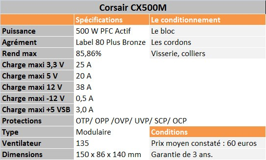 specifications-CX500M