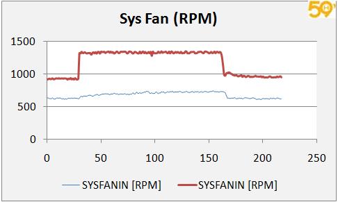 fan_sys