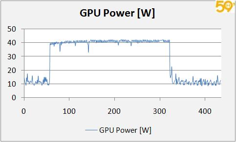 gpupower