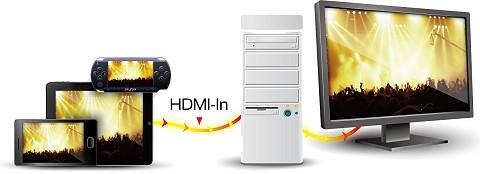8o-HDMI-In-Desc