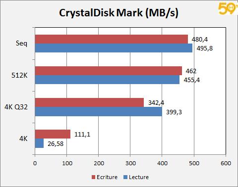 crystal_ssd