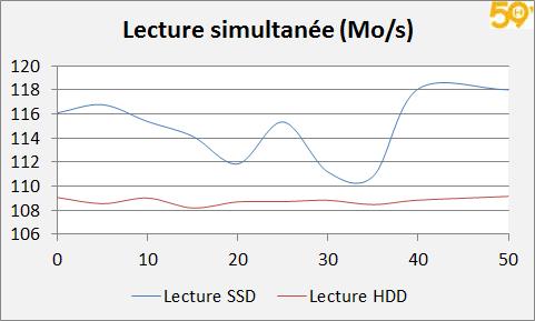 io_lecture_simul