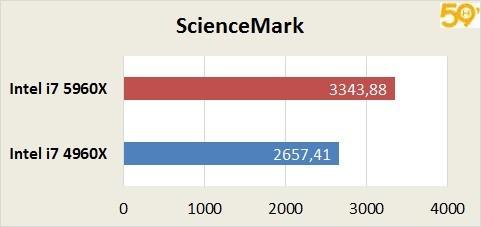 sciencemark