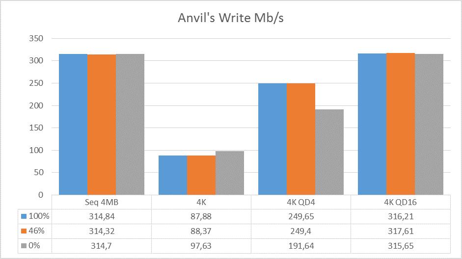 Anvils_M6E_W_159