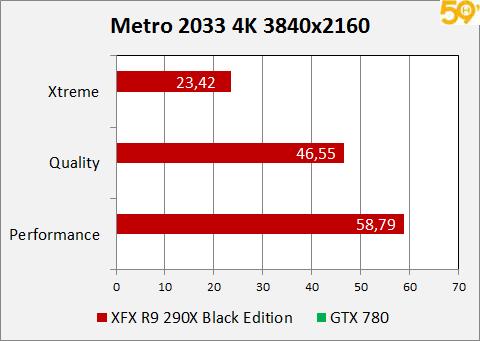 4k_metro