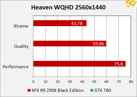 wqhd_heaven