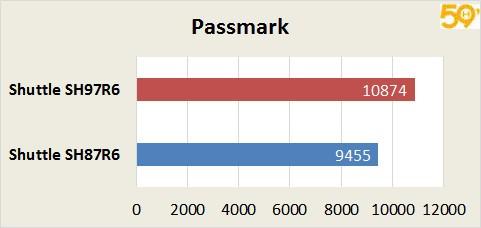 passm