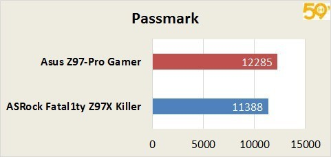 passmark