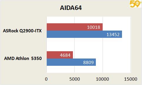 aidfa