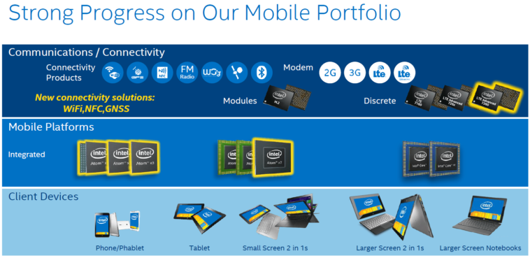 Intel-MWC-2015-1