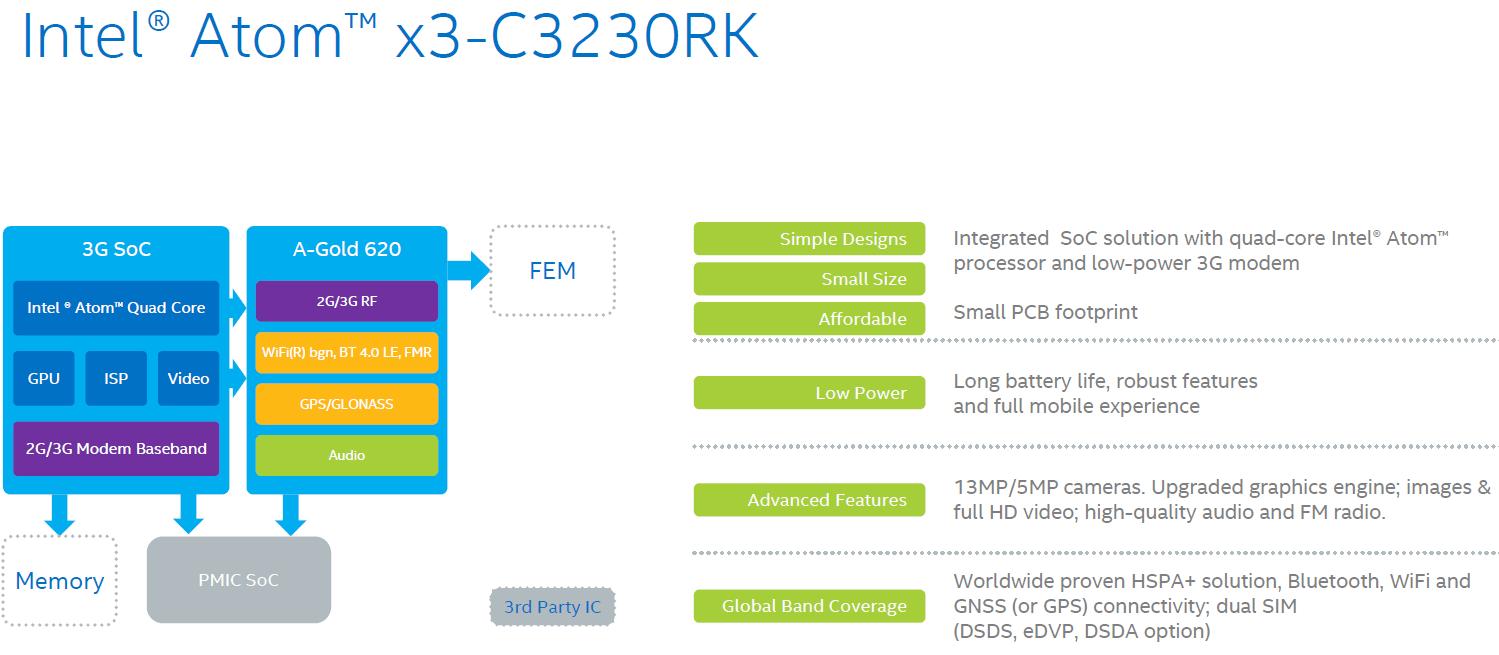 Intel-MWC-2015-11