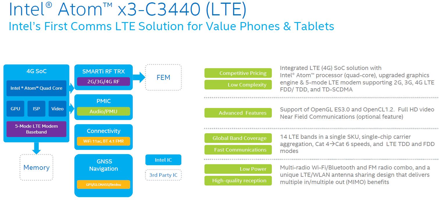 Intel-MWC-2015-12
