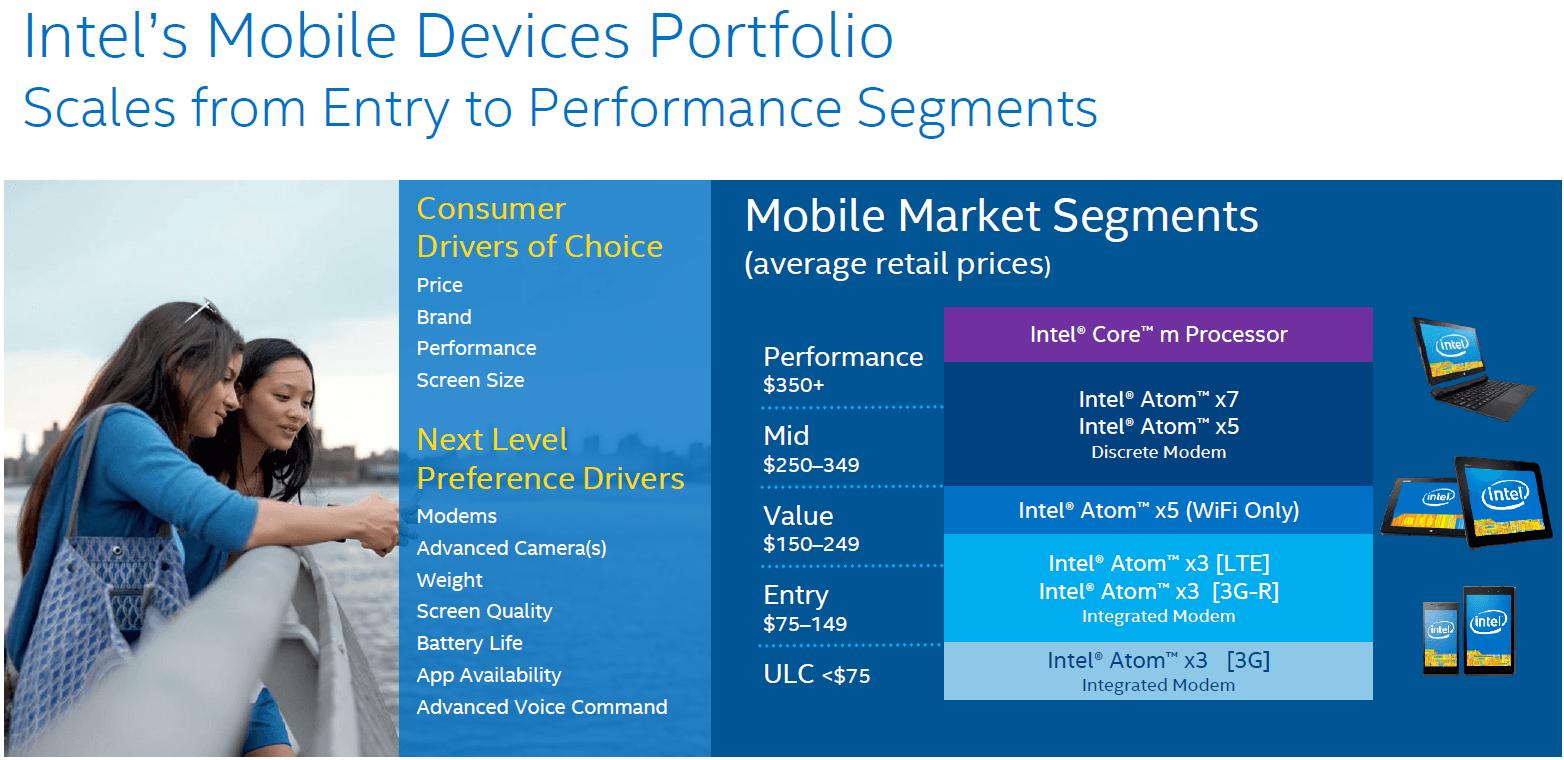 Intel-MWC-2015-2