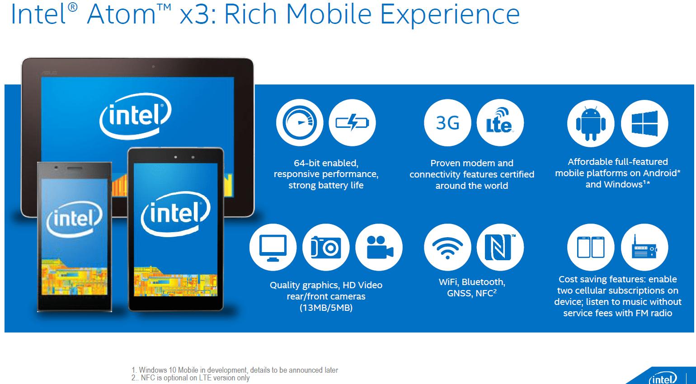 Intel-MWC-2015-3