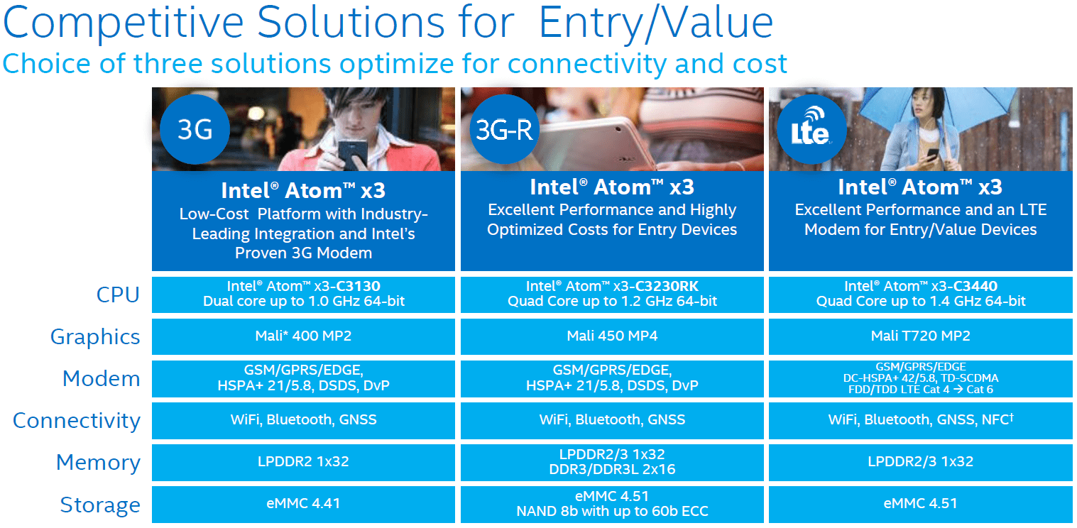 Intel-MWC-2015-4