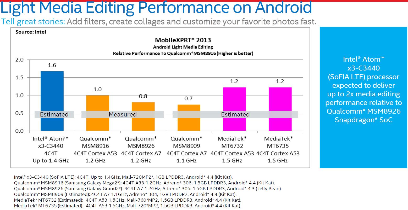 Intel-MWC-2015-5