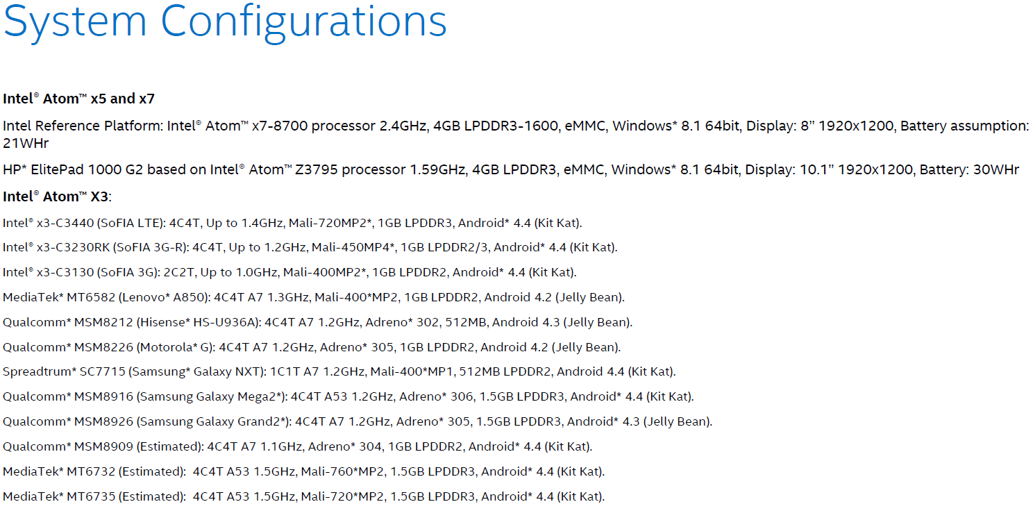 Intel-MWC-2015-8