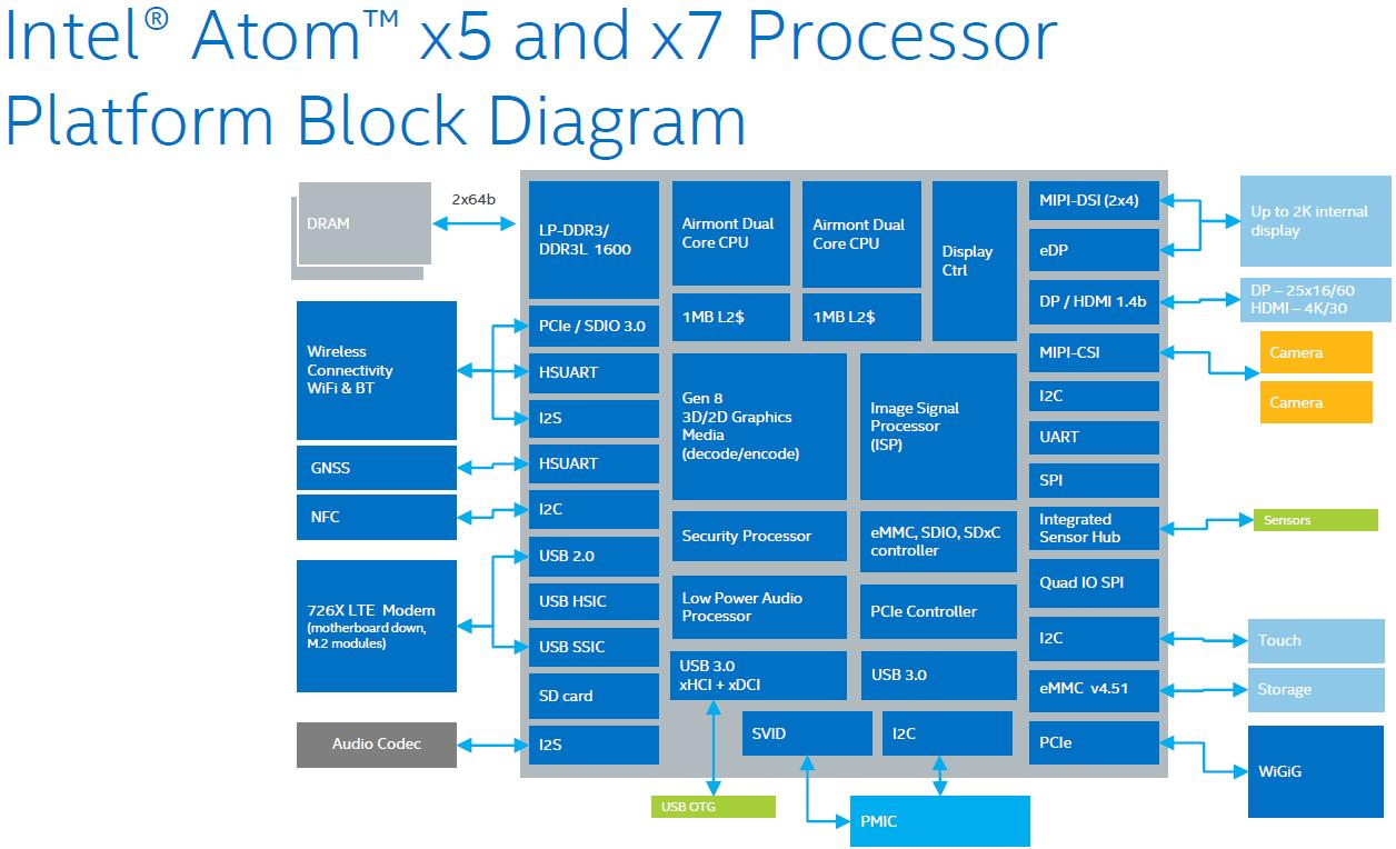 Intel-MWC-2015-9