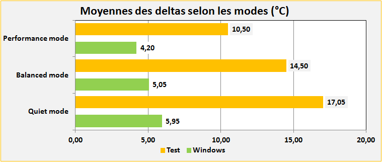 deltas-mode