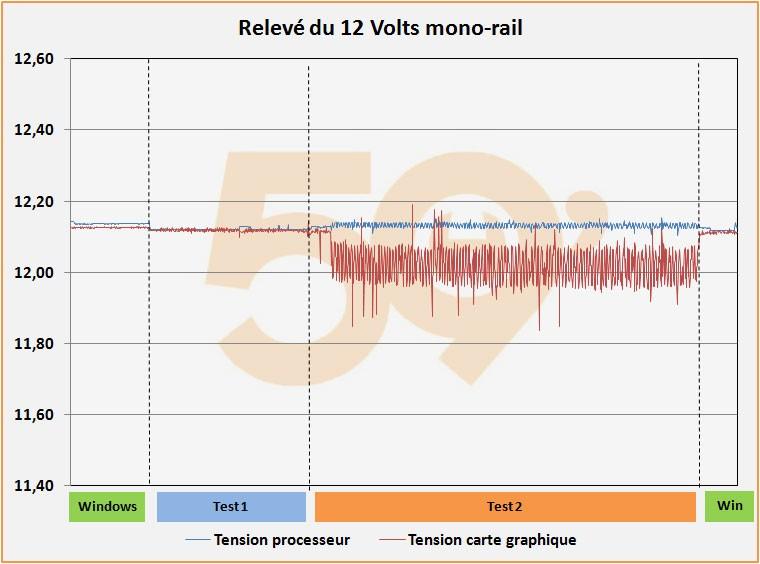 12-monorail