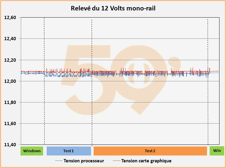 12v mono