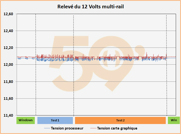 12v-multir