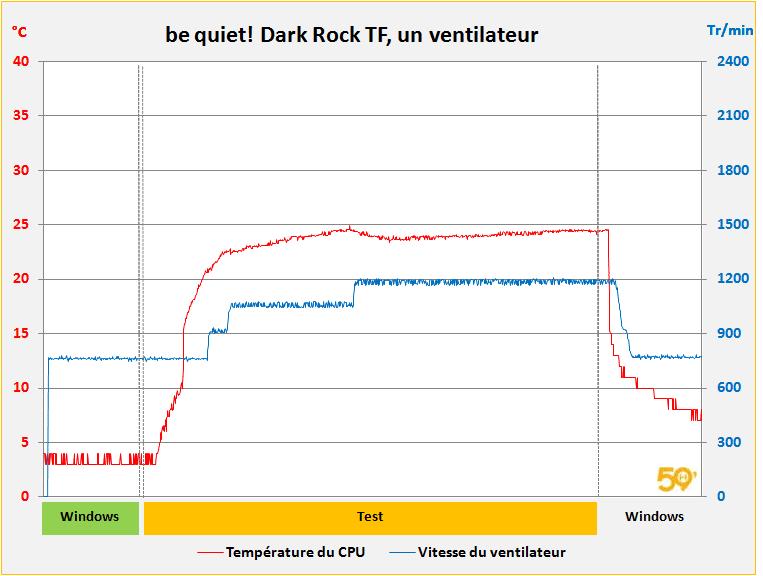 temp-base-1v