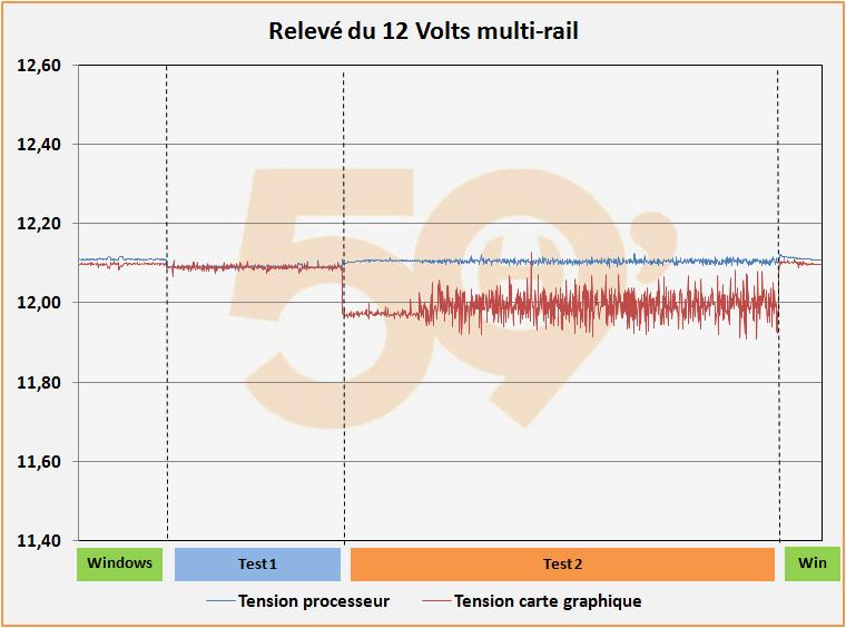 12v multi