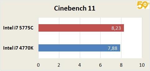 cinebench