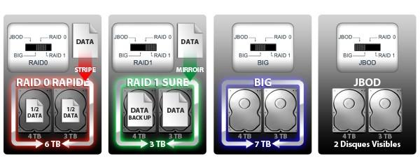 mb662u3 raid setting1