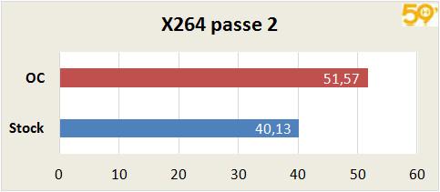 oc x264