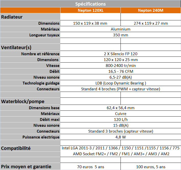 specifications nepton1