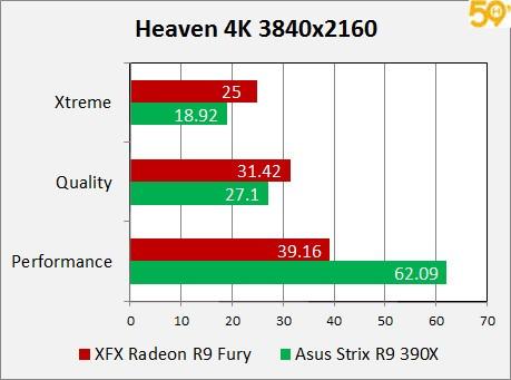 4k heaven