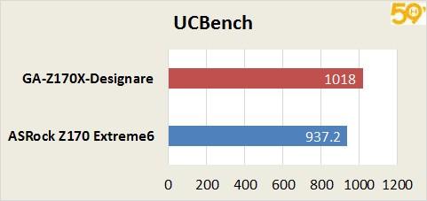 ucbench