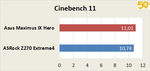 cinbench