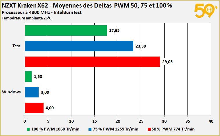 deltas pwm