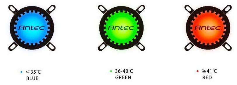 Antec Mercury 120 20
