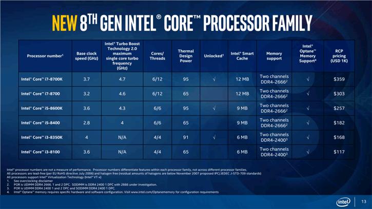 Intel Core i5 8500 16 01 2