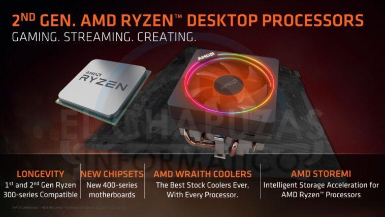 AMD Ryzen 2000 Series Desktop CPUs Wraith1