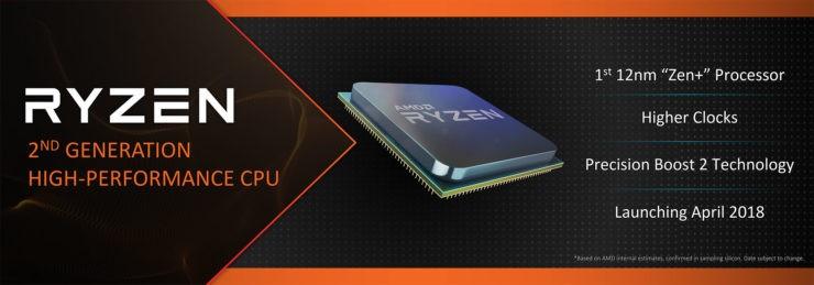 AMD 2nd Generation Ryzen
